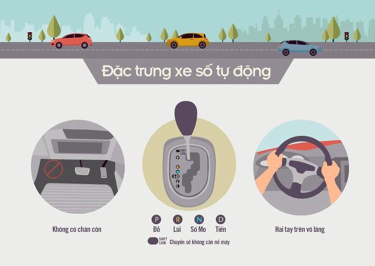 Tuyệt chiêu dành cho người lái xe số tự động