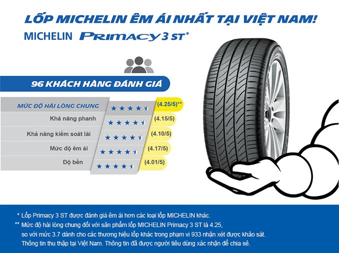 Khách hàng đánh giá dòng lốp Michelin Primacy 3ST