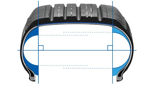 Hông lốp bất đối xứng giúp cho lốp xe di chuyển thẳng, giảm thiểu lực kéo ngang