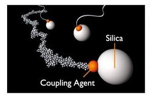 Hợp chất Silica tiên tiến làm giảm độ rung khi tiếp xúc với mặt đường giúp giảm lượng tiếng ồn