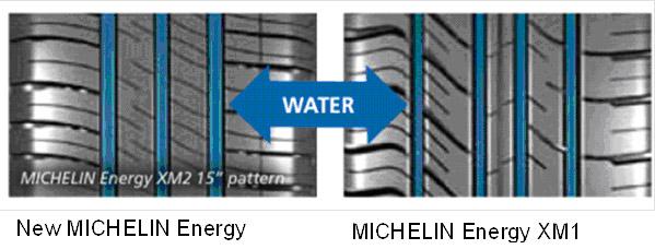 XM2 đảm bảo an toàn tối đa – thoát nước tốt – giảm nguy cơ trượt bánh xe.