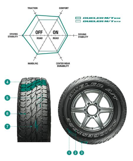 Lốp Bridgestone DUELER A/T 697