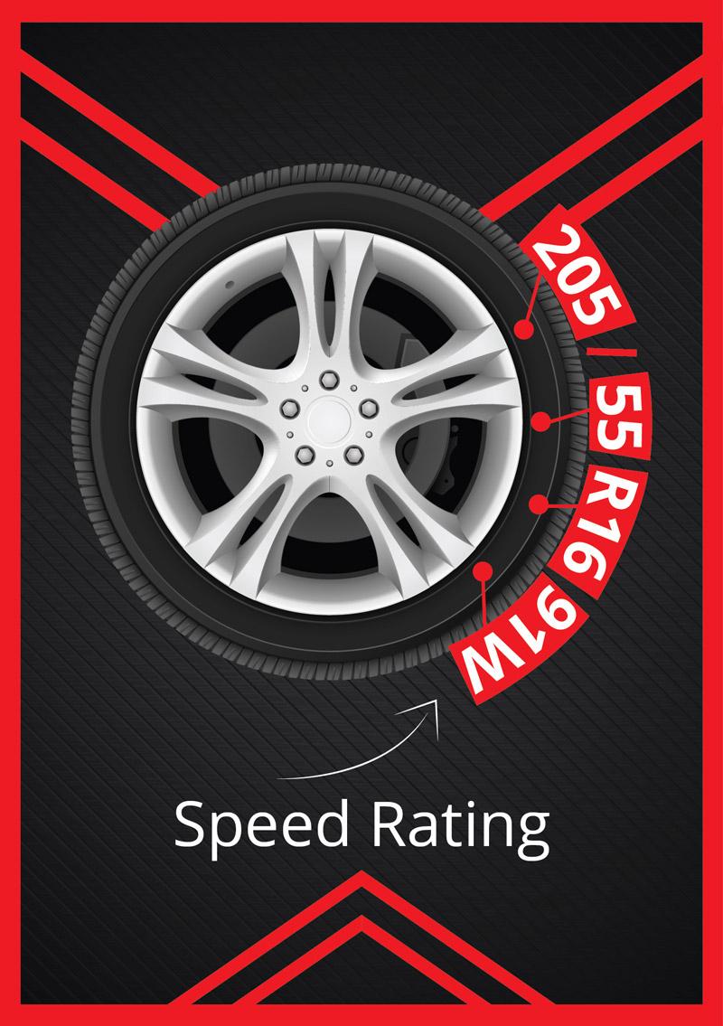 chỉ số tốc độ lốp xe speed rating là gì